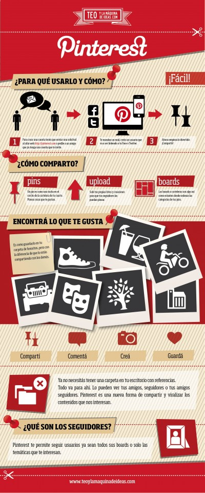 Como pinear en pinterest, how to pin on pinterest #infographic